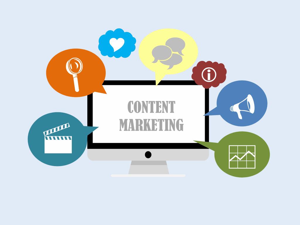 content, marketing, website